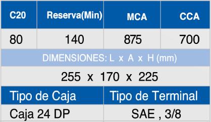 24-MDP-875