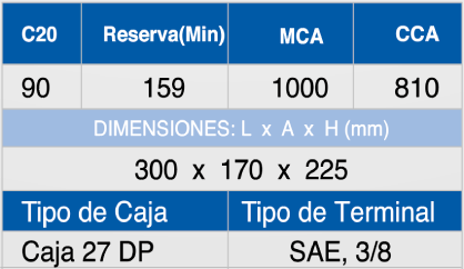 27-MDP-1000