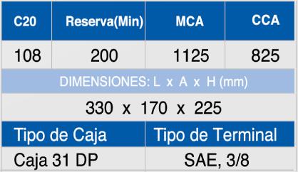 31-MDP-1125