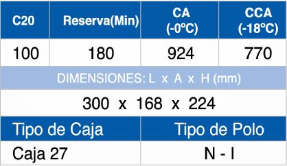 BP 27-100
