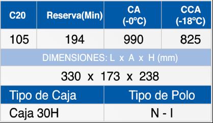 BP 31A-105