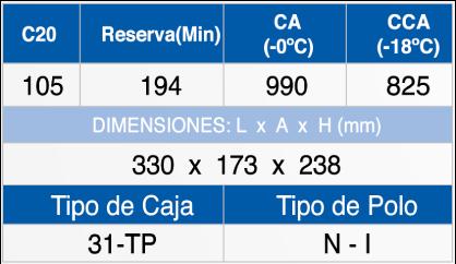 BP 31T-105