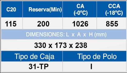 BP 31T-115