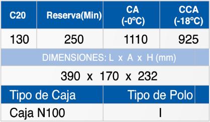 BP N100-130