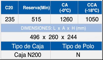 BP N200-235