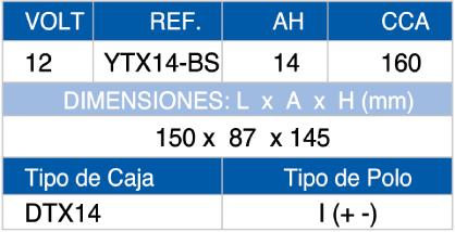 DTX14
