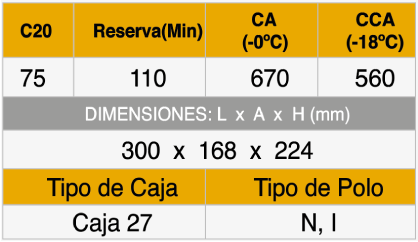 ECO 27-75