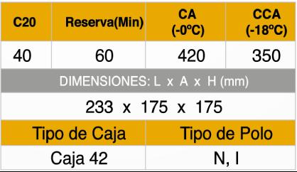 ECO 42-40