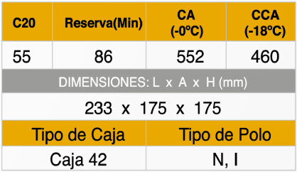 ECO 42-55