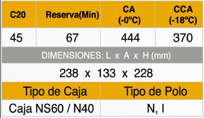 ECO N40-45