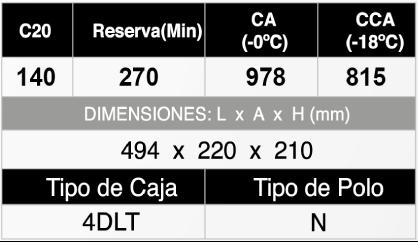 ST 4DLT-140