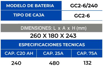 GC2-6/240