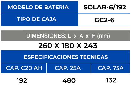 SOLAR-6/192